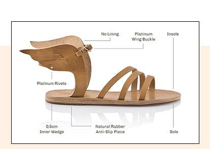 Construction us-Ancient Greek Sandals