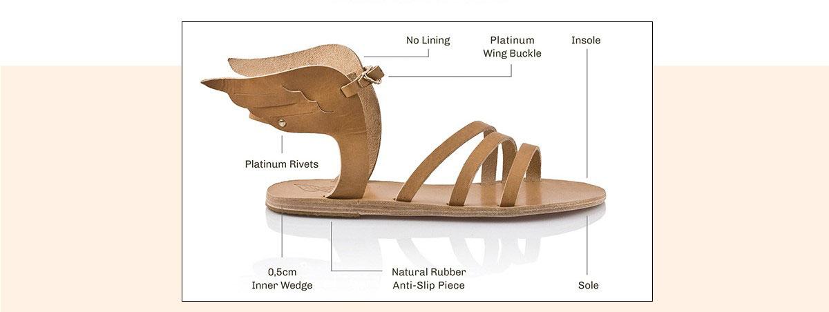 Construction us-Ancient Greek Sandals